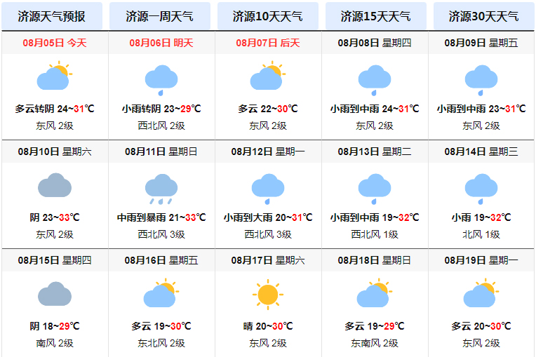 济源郑州阳光拼车提醒:近日普降大雨,驾车出行请观察路段,注意道路积水